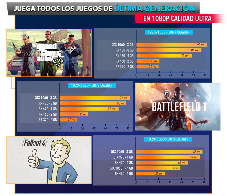 PC Gamer Bogota Gama Alta GTech Systems Titanfall Battlefield 4 minecraft
