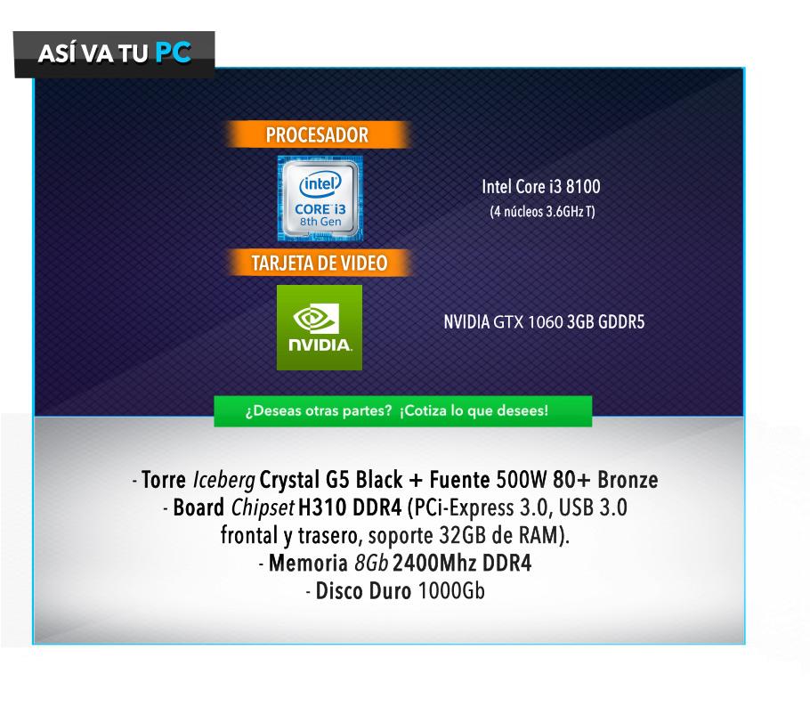 Elige Intel o AMD